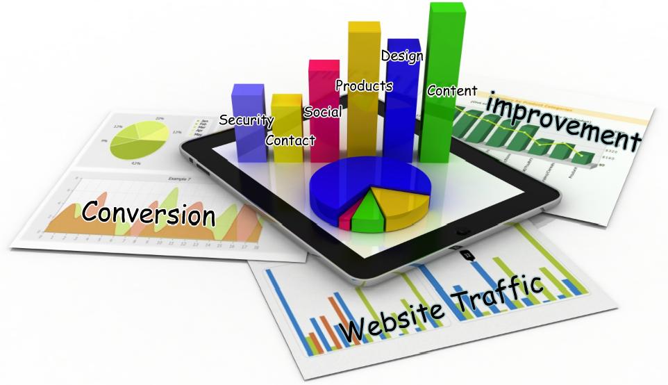 website traffic conversion