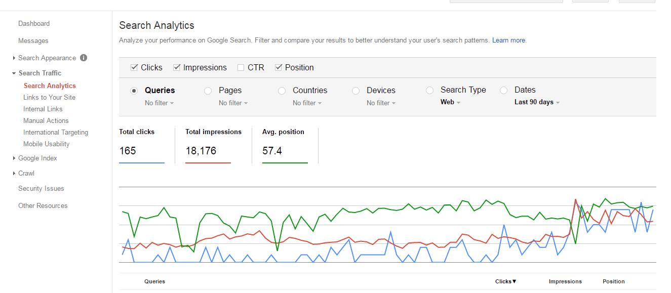 webmaster traffic