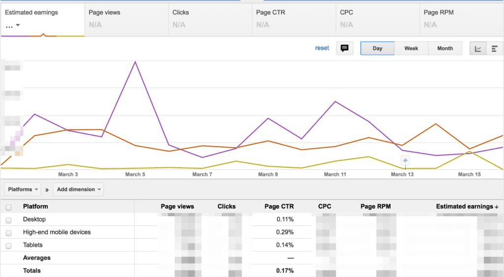 performance_reports__bydevicegoogle_adsense1