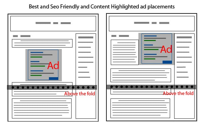 best-ad-placement-guides