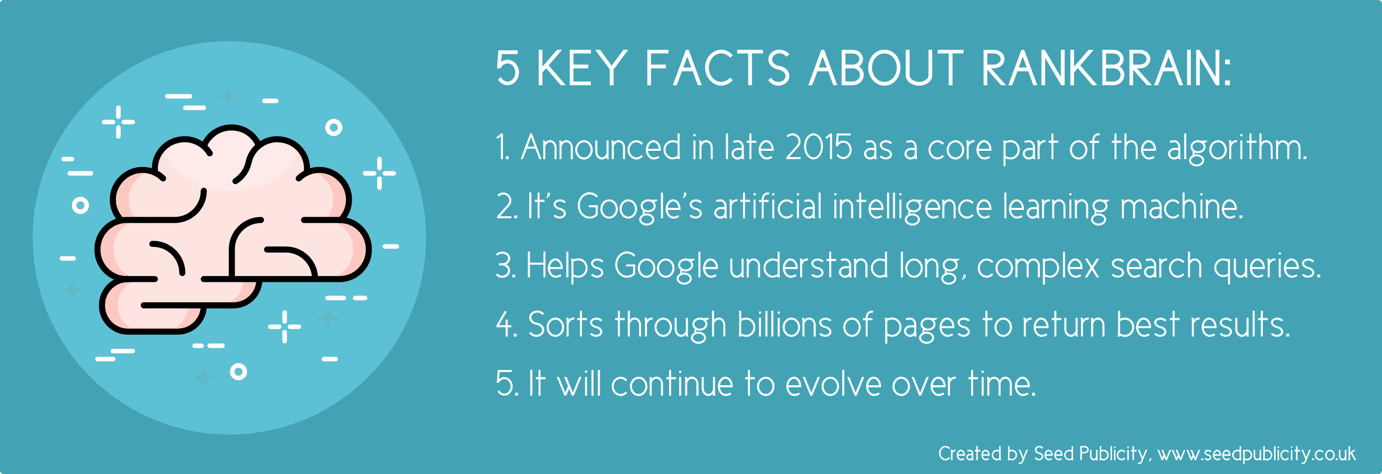 google-rankbrain-update-explained-5-key-facts
