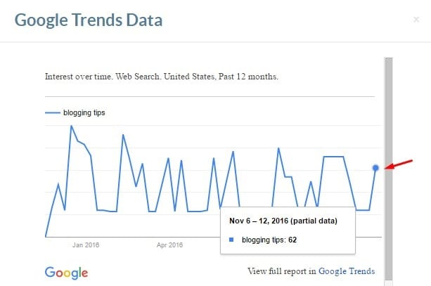 creating viral content - ubersuggetion to get google trends