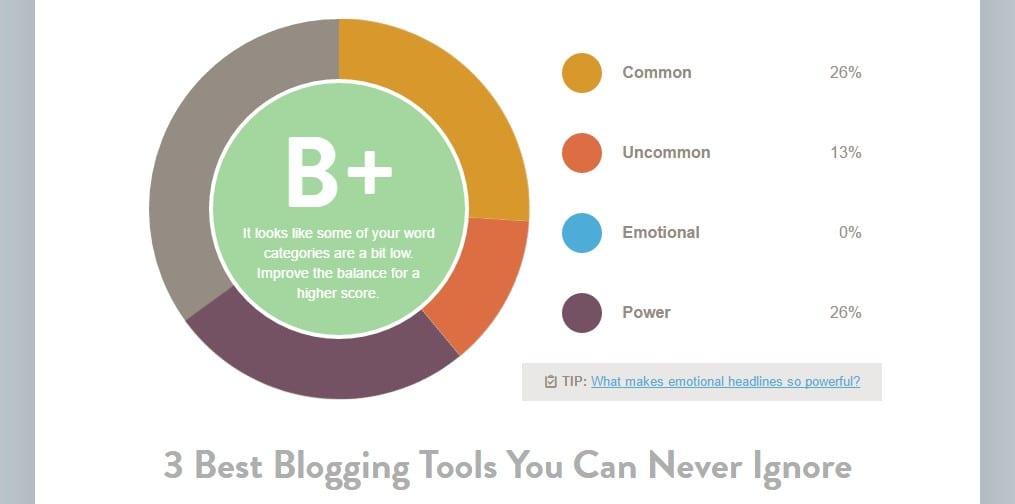 coschedule-3 best blogging tools