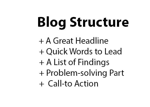 structuring-blogs-seo-friendly-blog-post