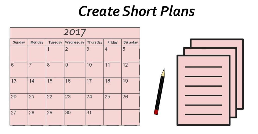 Planning - Full-Time Productive Blogger