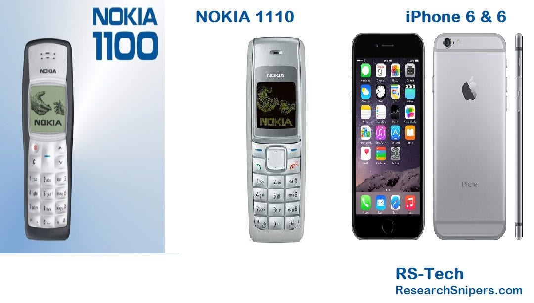 most selling phones