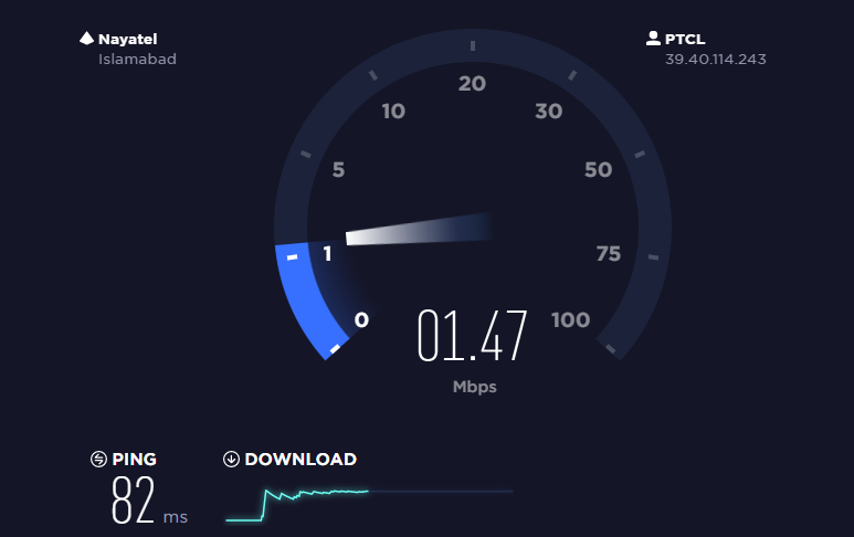 Image result for PTCL speed