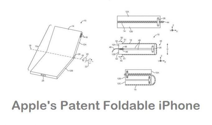 Apple patent