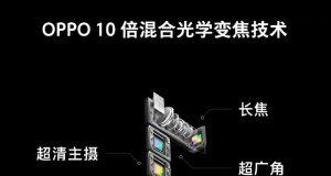 Oppo 10X Zoom
