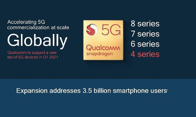 Qualcomm Snapdragon 4 series