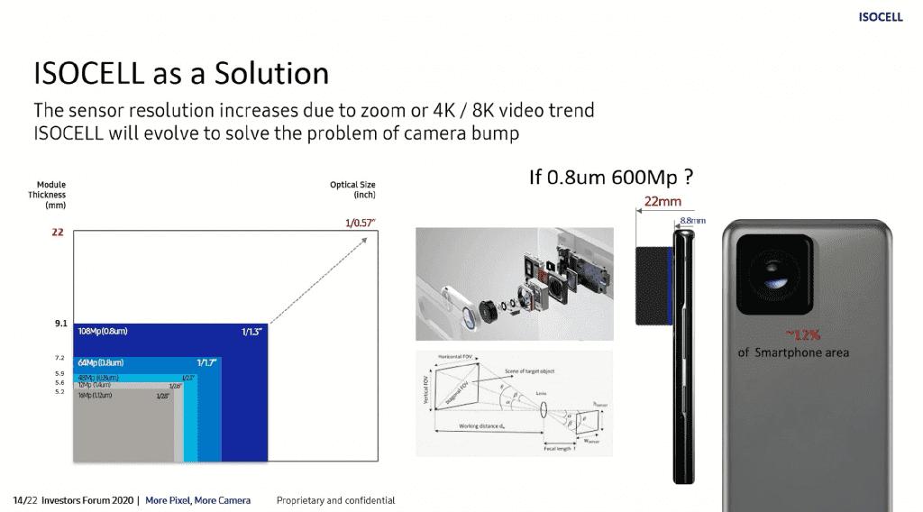 Samsung 600MP