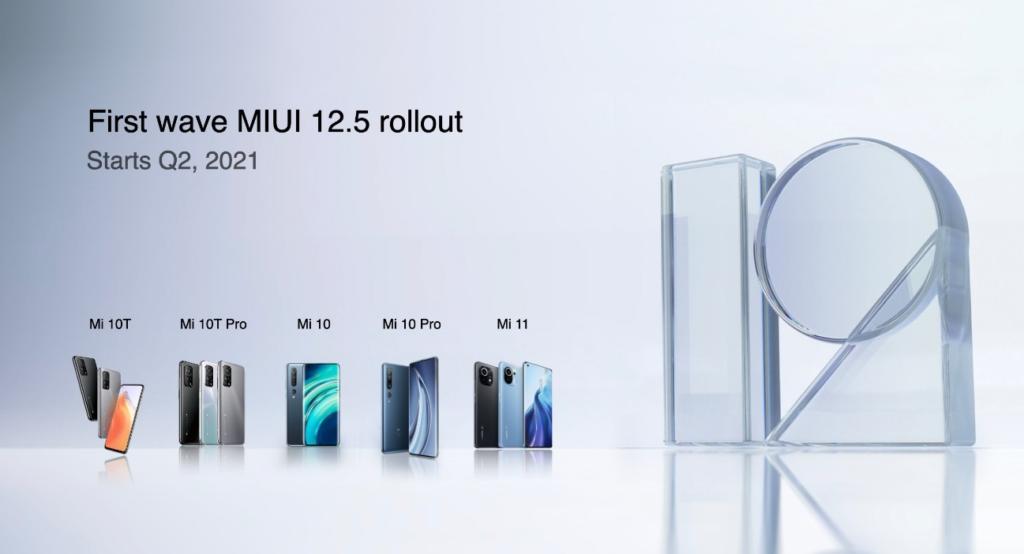 MIUI 12.5 international