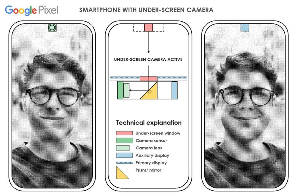 Google Pixel Under-display Camera Smartphone