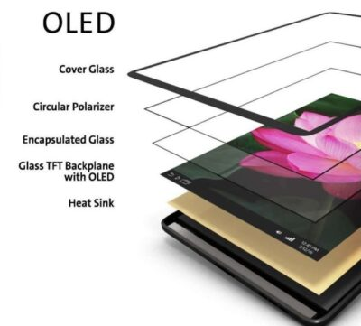 Apple to Introduce OLED for its iPads Coming in 2022