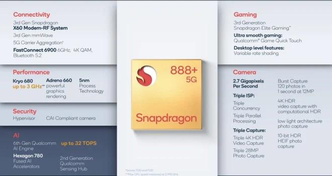 Snapdragon 888+ chip