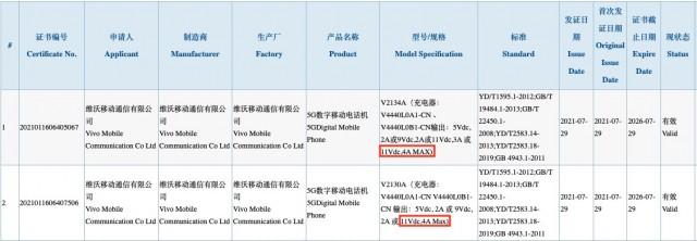 Vivo X70 - 3C Certification